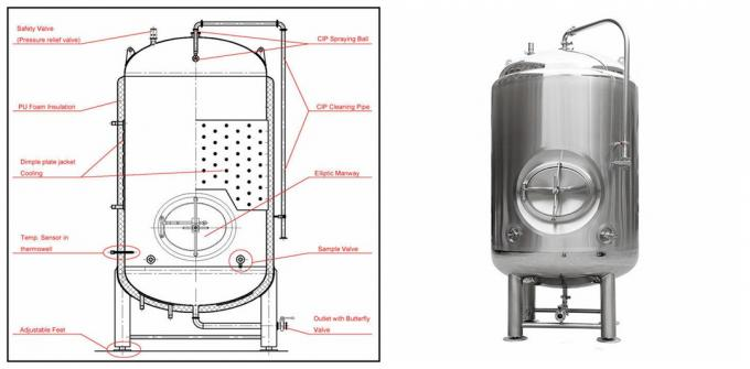 Stainless Steel 20BBL Home Brew Tanks Cooling Double Jacket / Mirror Polished Surface